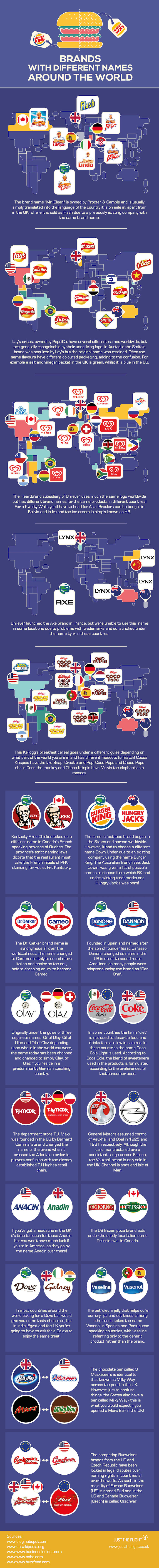28 Brands That Go By Different Names in Different Countries